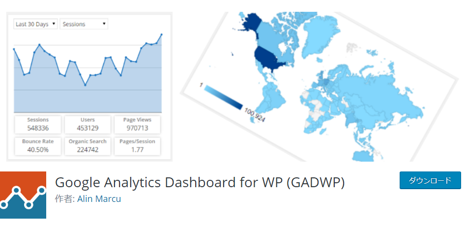 Google Analytics Dashboard for WP(GADWP)