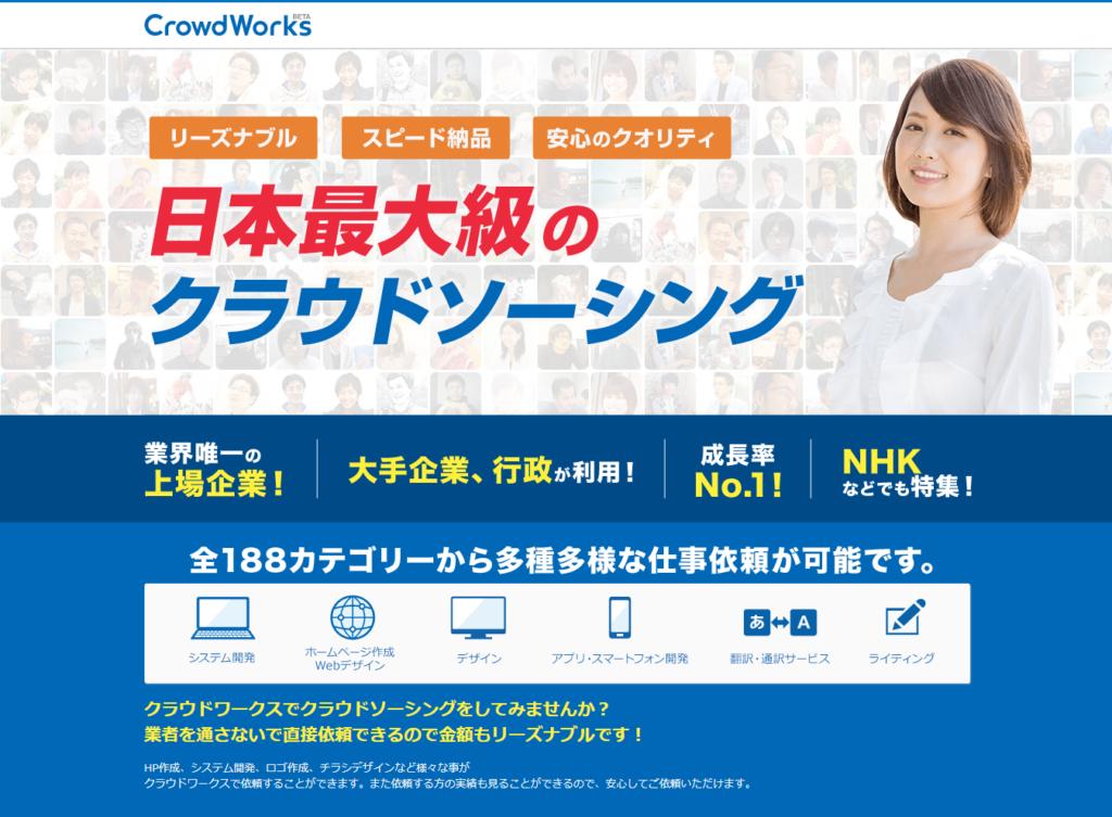 Crowd Works(クラウドワークス)