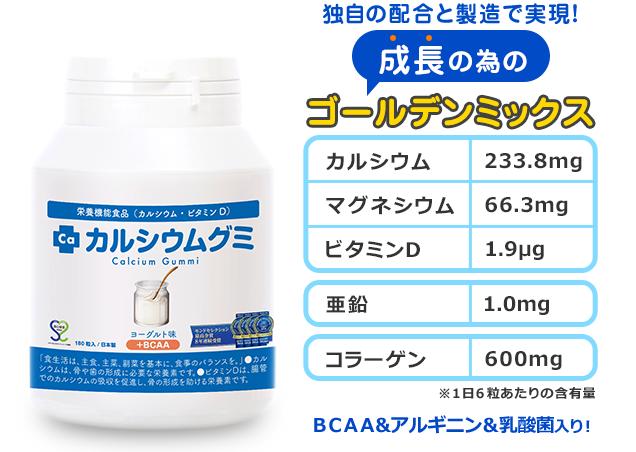 カルシウムグミの栄養成分